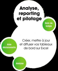 Analyse, reporting et pilotage d'activité - Le Conseil Informatique