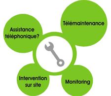 Le Conseil Informatique - Assistance téléphonique - télémaintenance - intervention sur site - monitoring