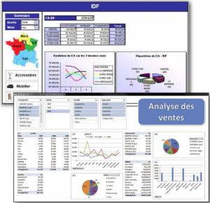 Tableau pilotage report one - Le Conseil Informatique